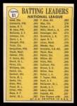 1970 Topps #61  1969 NL Batting Leaders  -  Roberto Clemente / Cleon Jones / Pete Rose Back Thumbnail