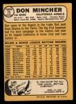 1968 Topps #75   Don Mincher Back Thumbnail