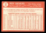 1964 Topps #43  Roy Sievers  Back Thumbnail