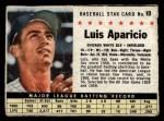 1961 Post Cereal #19 BOX  Luis Aparicio  Front Thumbnail