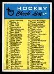 1968 Topps #121   Checklist Front Thumbnail