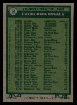 1977 Topps #34  Angels Team Checklist  -  Norm Sherry Back Thumbnail