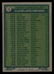 1977 Topps #18  Indians Team Checklist  -  Frank Robinson Back Thumbnail