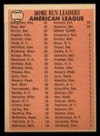 1966 Topps #218  AL HR Leaders  -  Norm Cash / Tony Conigliaro / Willie Horton Back Thumbnail