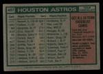 1975 Topps #487  Astros Team Checklist  -  Preston Gomez Back Thumbnail