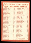 1964 Topps #3  NL Pitching Leaders  -  Sandy Koufax / Juan Marichal / Warren Spahn / Jim Maloney Back Thumbnail
