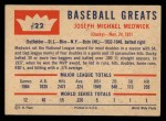 1960 Fleer #22  Ducky Medwick  Back Thumbnail