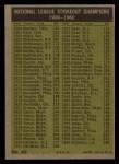 1961 Topps #49  1960 NL Strikeout Leaders  -  Don Drysdale / Sandy Koufax / Ernie Broglio / Sam Jones Back Thumbnail