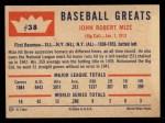 1960 Fleer #38  Johnny Mize  Back Thumbnail