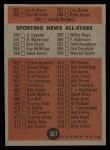 1962 Topps #367  Checklist 5  Back Thumbnail