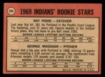 1969 Topps #244   -  Ray Fosse / George Woodson Indians Rookies   Back Thumbnail