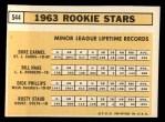 1963 Topps #544   -  Rusty Staub / Dick Phillips / Bill Haas / Duke Carmel Rookies   Back Thumbnail