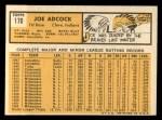 1963 Topps #170   Joe Adcock Back Thumbnail