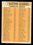 1963 Topps #2  AL Batting Leaders  -  Mickey Mantle / Chuck Hinton / Floyd Robinson / Pete Runnels / Norm Siebern Back Thumbnail