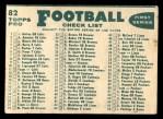 1960 Topps #82   Giants Team Checklist Back Thumbnail