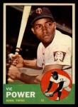 1963 Topps #40 BLU Vic Power  Front Thumbnail