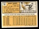 1963 Topps #380   Ernie Banks Back Thumbnail