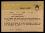 1961 Fleer #190   Dick Christy Back Thumbnail