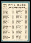 1965 Topps #2  1964 NL Batting Leaders  -  Hank Aaron / Rico Carty / Roberto Clemente Back Thumbnail