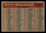 1958 Topps #312  Red Sox Team Checklist  Back Thumbnail