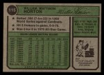 1974 Topps #115  Willie Horton  Back Thumbnail