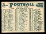 1960 Topps #102   Steelers Team Checklist Back Thumbnail