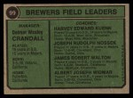 1974 Topps #99  Brewers Field Leaders  -  Del Crandall / Harvey Kuenn / Joe Nossek / Jim Walton / Al Widmar Back Thumbnail