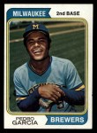 1974 Topps #142   Pedro Garcia Front Thumbnail