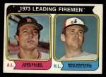 1974 Topps #208  1973 Leading Firemen    -  John Hiller / Mike Marshall Front Thumbnail
