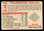 1956 Topps #72 CEN Phillies Team  Back Thumbnail