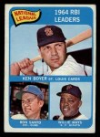1965 O-Pee-Chee #6  1964 NL RBI Leaders  -  Ken Boyer / Willie Mays / Ron Santo Front Thumbnail