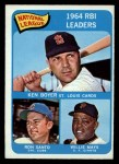 1965 O-Pee-Chee #6   -  Ken Boyer / Willie Mays / Ron Santo NL RBI Leaders Front Thumbnail