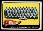 1965 O-Pee-Chee #151   Athletics Team Front Thumbnail