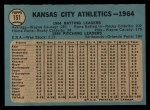 1965 O-Pee-Chee #151   Athletics Team Back Thumbnail