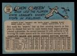 1965 O-Pee-Chee #168   Dick Green Back Thumbnail