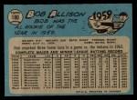 1965 O-Pee-Chee #180   Bob Allison Back Thumbnail