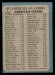 1965 O-Pee-Chee #7  1964 AL ERA Leaders  -  Dean Chance / Joel Horlen Back Thumbnail