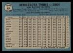 1965 O-Pee-Chee #24   Twins Team Back Thumbnail