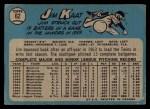 1965 O-Pee-Chee #62   Jim Kaat Back Thumbnail