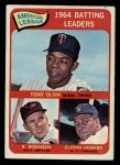 1965 O-Pee-Chee #1  1964 AL Batting Leaders  -  Elston Howard / Tony Oliva / Brooks Robinson Front Thumbnail