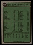 1974 Topps #416  White Sox Team  Back Thumbnail