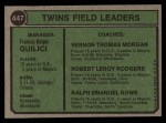1974 Topps #447  Twins Field Leaders    -  Frank Quilici / Ver Morgan / Bob Rodgers / Ralph Rowe Back Thumbnail