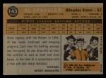 1960 Topps #143   -  Al Spangler Rookies Back Thumbnail