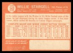 1964 Topps #342   Willie Stargell Back Thumbnail