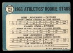 1965 Topps #526  Athletics Rookies  -  Catfish Hunter / Johnny Odom / Skip Lockwood / Rene Lachemann Back Thumbnail