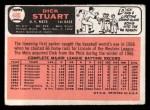 1966 Topps #480   Dick Stuart Back Thumbnail