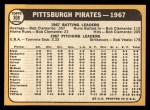 1968 Topps #308   Pirates Team Back Thumbnail