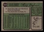 1974 Topps #622   Phil Gagliano Back Thumbnail