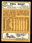 1968 Topps #484  Phil Roof  Back Thumbnail
