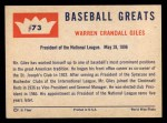 1960 Fleer #73   Warren Giles Back Thumbnail